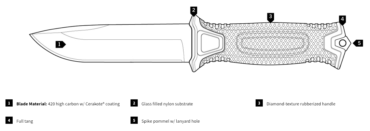 Strongman Survival Knife Diagram